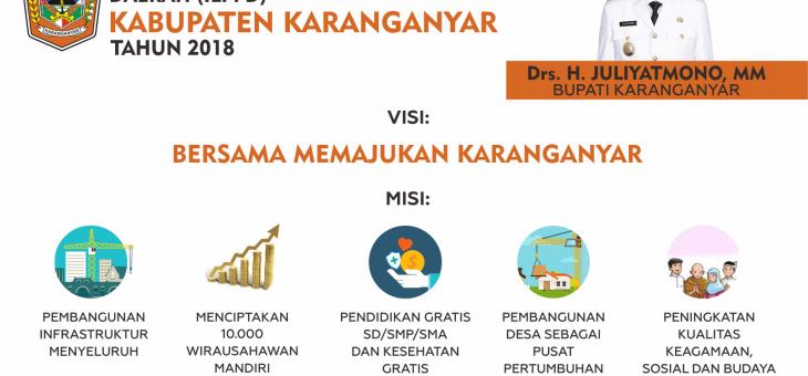 Informasi/ Ringkasan Laporan Penyelenggaraan Pemerintahan Daerah (ILPPD) Kabupaten Karanganyar Tahun 2018